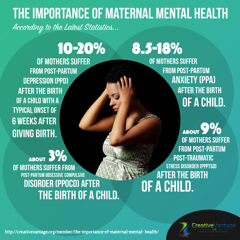 Image: http://creativevantage.org/member/the-importance-of-maternal-mental-health/